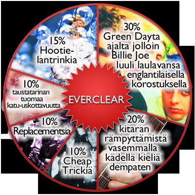 everclear_piiras_400