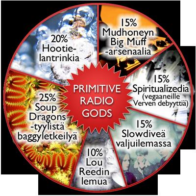 primitiveradiogods_piiras_400