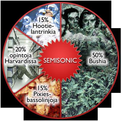 semisonic_piiras_400