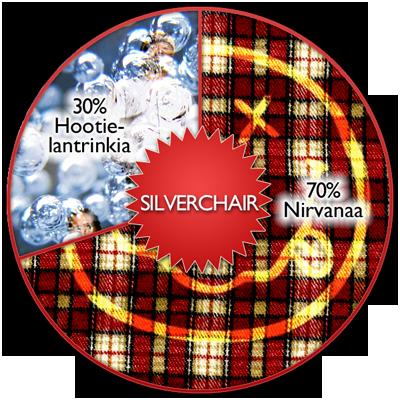 silverchair_piiras_400