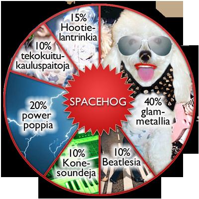 spacehog_piiras_400
