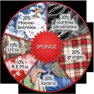 sponge_piiras_400