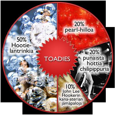 toadies_piiras_400