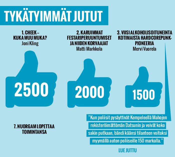 NRGM_viimeiset_tilastot-01